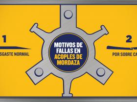 Fallas Acoples de Mordaza 1 y 2